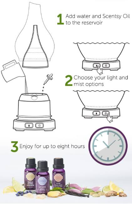 Mist clipart reservoir  Diffusers and the To