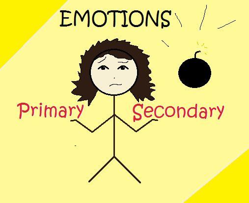 Mood clipart emotional wellness #10