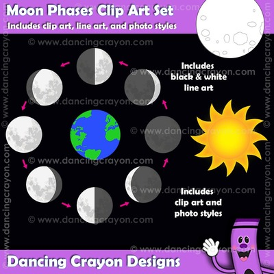 Moon clipart phase the moon #8