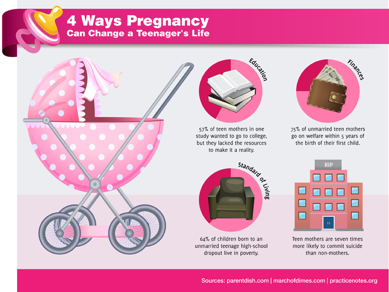 Mother And Baby clipart teenage pregnancy #6