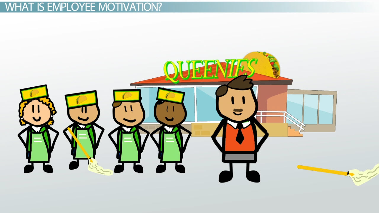 Motivational clipart employee motivation #13