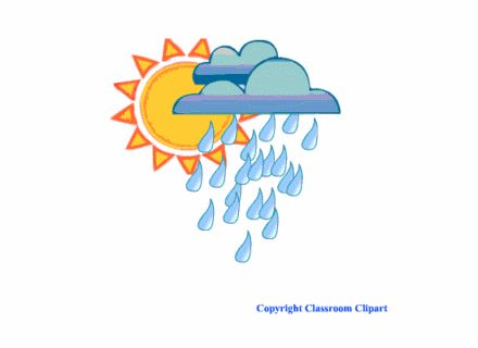 Chill clipart mild weather Art Rain Animated Download Animated