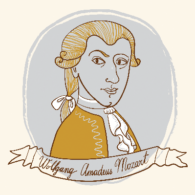 Mozart clipart Mozart Caricature The Music Toolkit Music Classical