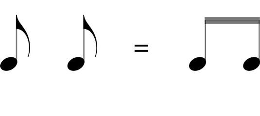 Music Notes clipart individual Individual Notes connected beams flags