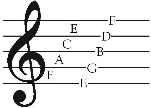 Musician clipart music lesson Can images Pinterest on about