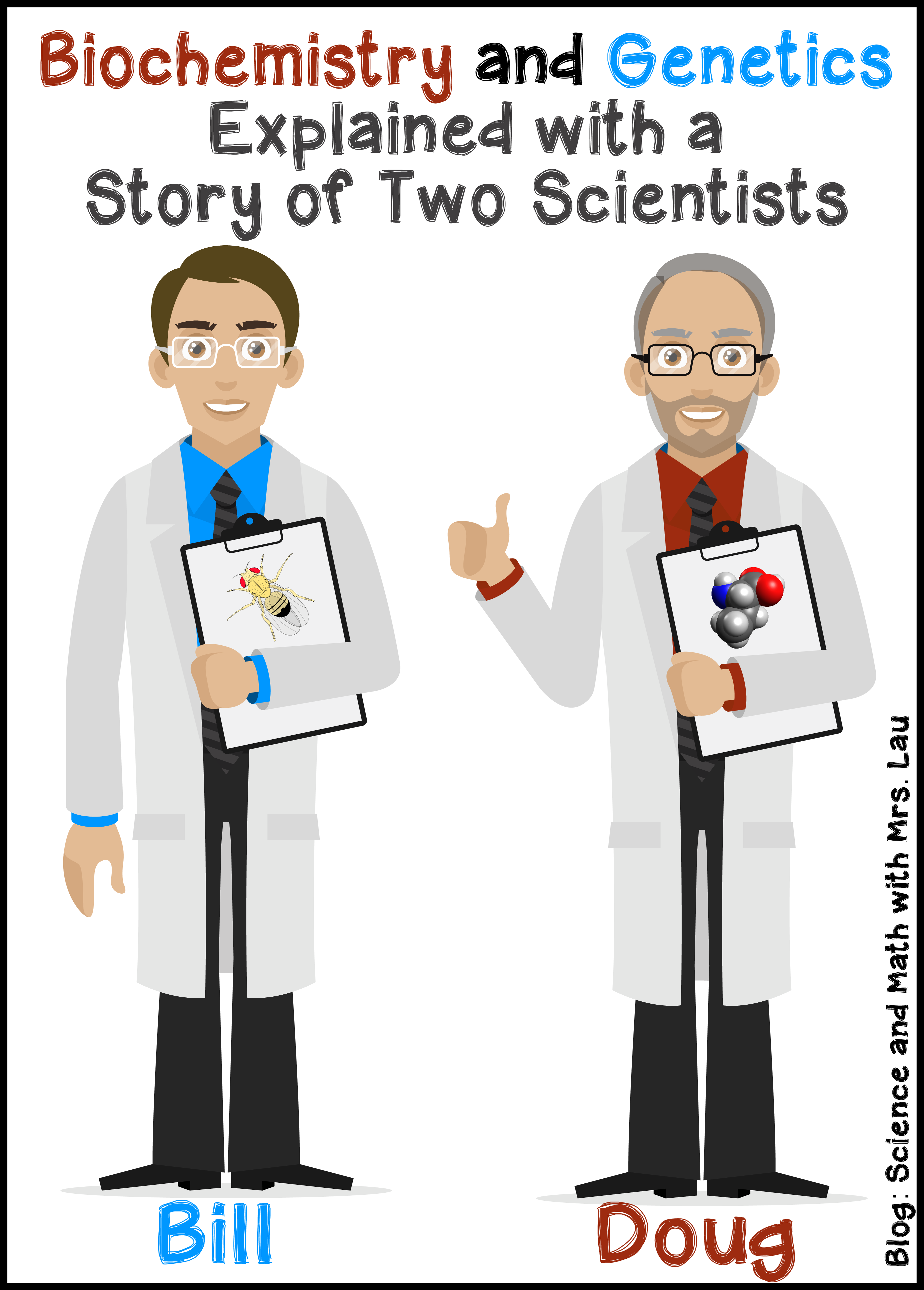 Bio clipart geneticist Different problem the Genetics thing