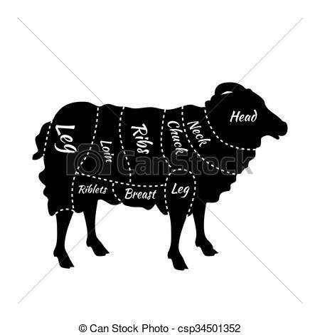 Mutton clipart  Mutton Diagram Lamb Cuts