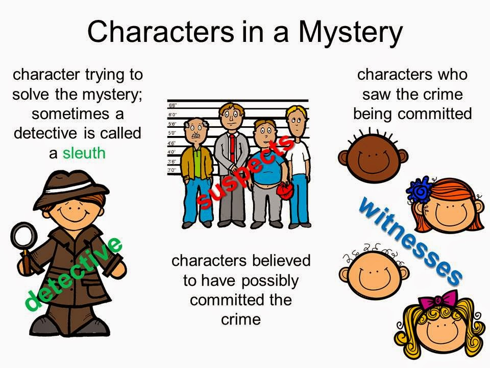 Mystery clipart mystery genre #13