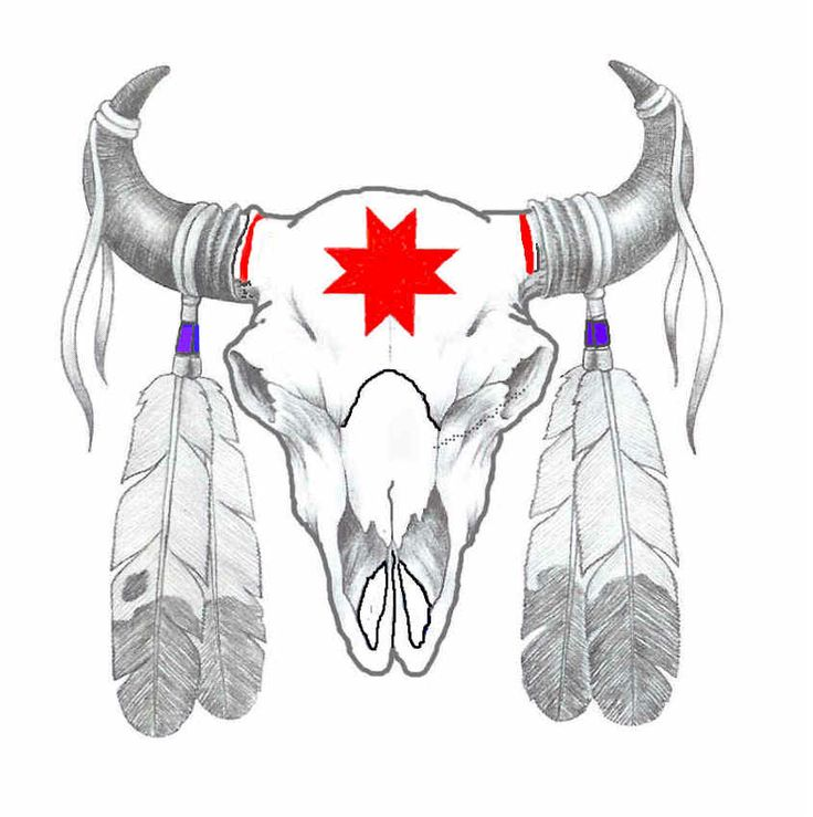 Native American clipart ancestor Images Native on Borders Art