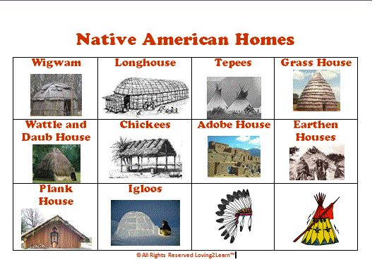 Hosue clipart native american American Book Pinterest about best