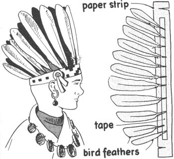 Native American clipart indian hat Indian Making best for about