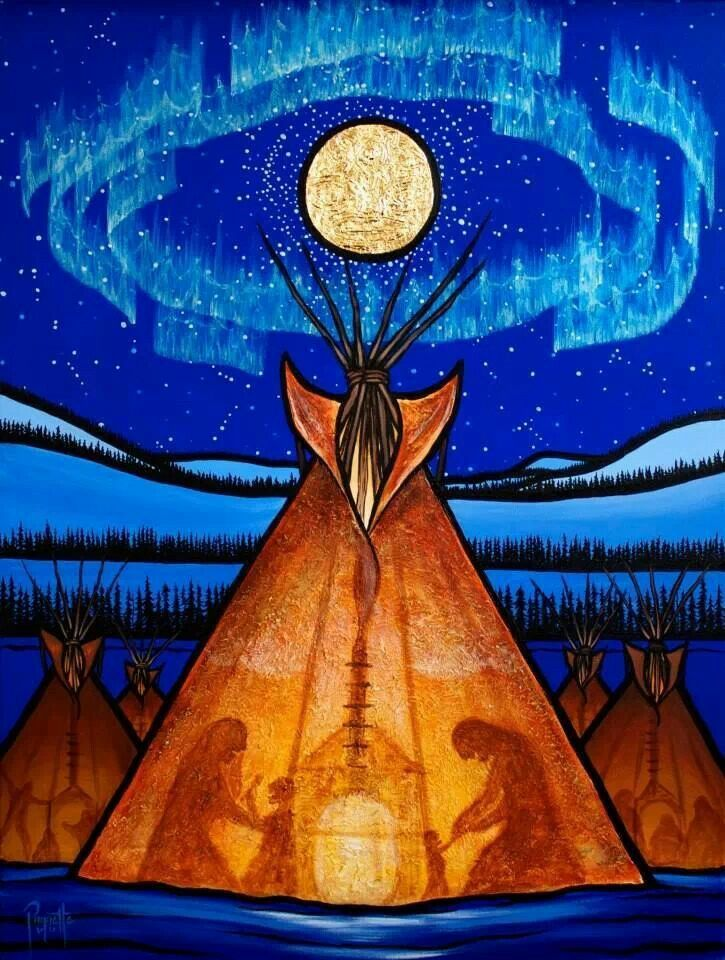 Native American clipart indigenous person Art Native Native art Pinterest