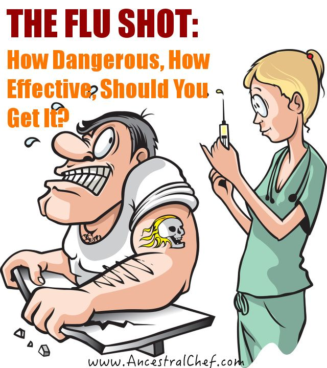 Needless clipart flu shot Best Get Should Flu The