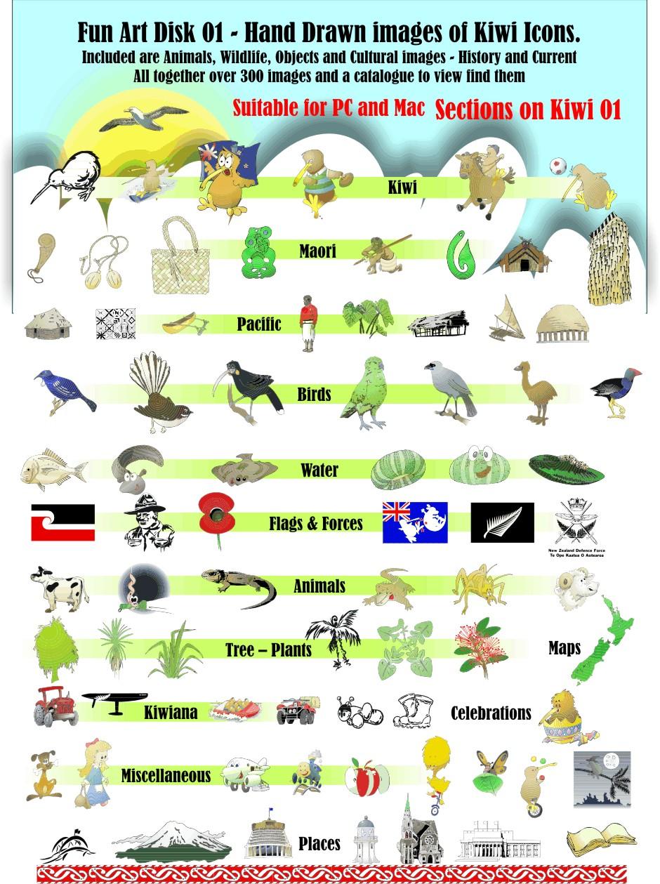 New Zealand clipart Kiwi Clipart #5