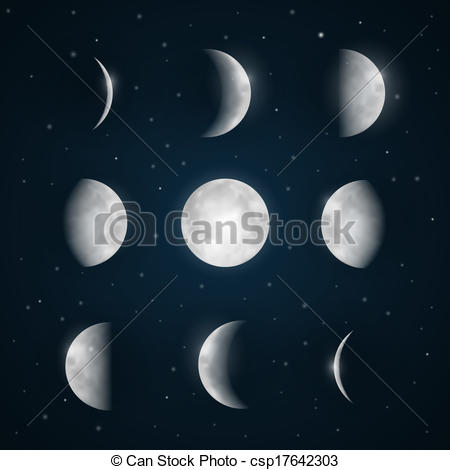 Night Sky clipart blue night Clipart with Panda Phases Clipart
