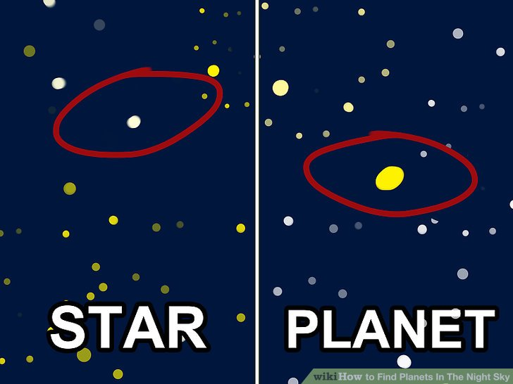 Changing To Night  clipart telescope star Find Sky Pictures) In Planets