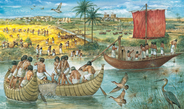 Nile River clipart ancient time River to food resources The