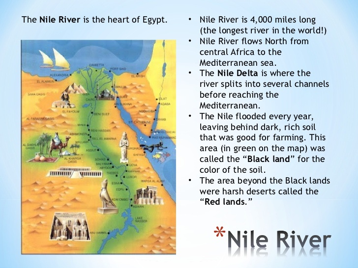 Nile River clipart river background An ThingLink thingpic com