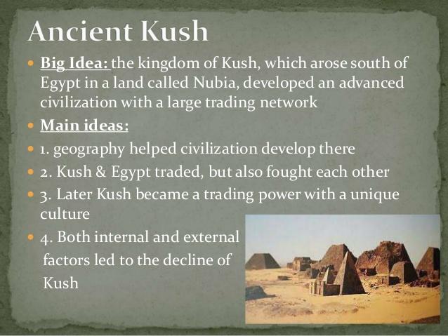 Nile River clipart geographical 51 egypt Nile kush