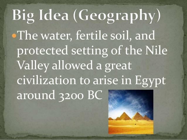 Nile River clipart geographical Nile & river  valley