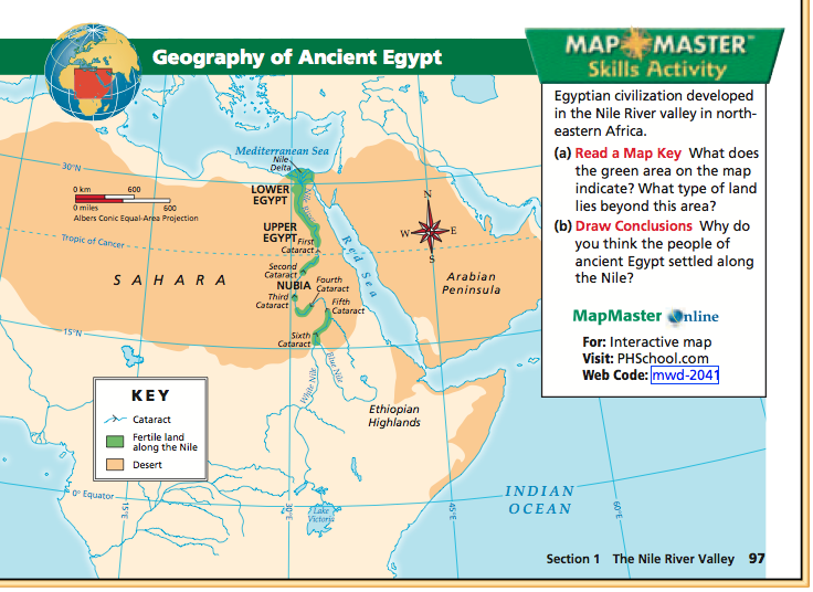 Nile River clipart key River Nile Nile Egypt River