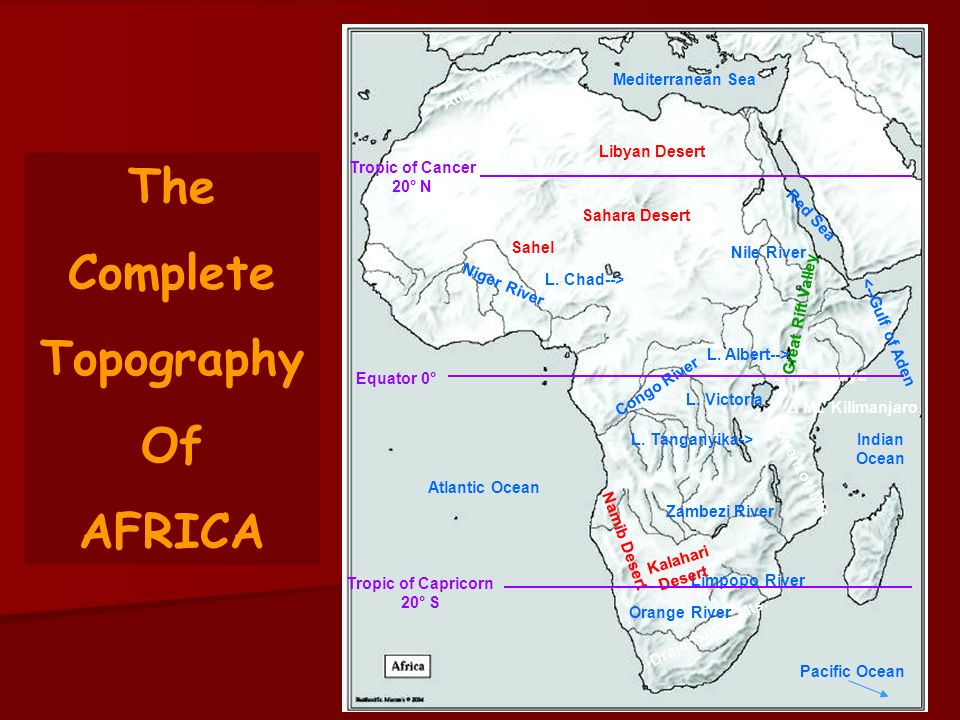 Nile River clipart red sea The The of Africa Geography