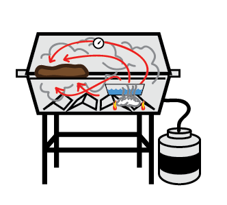 Smoking clipart hot smoke Grill smokers2 Your a Turning