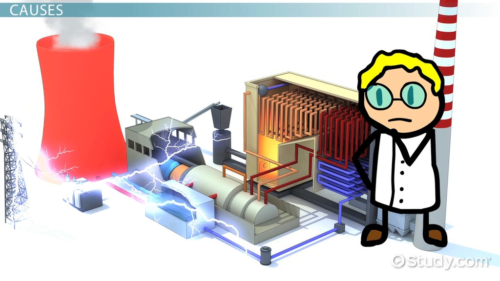 Panels clipart thermal pollution Is Definition Pollution & of