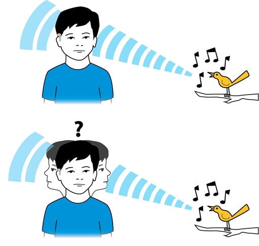 Noise clipart ear listening Between ear to is very
