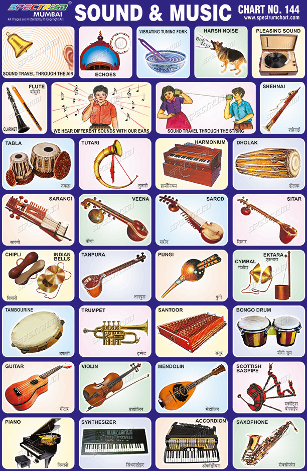 Noise clipart ear sound And bell 144 No music