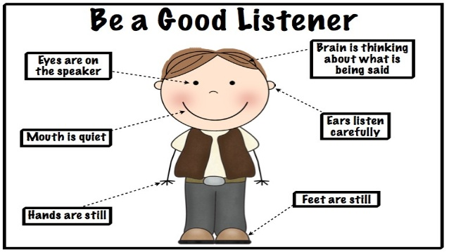 Noise clipart effective listening Training Listening AT  Good