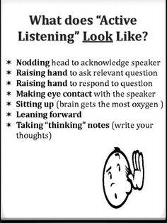 Noise clipart effective listening Listening poster Communication active listening