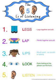 Noise clipart effective listening Active Communication rules Dialogue stupid