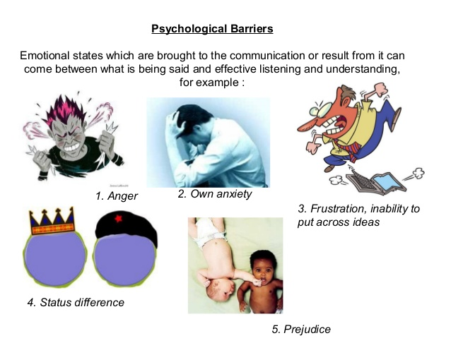 Noise clipart effective listening 6 Complex vocabulary; listening Barriers