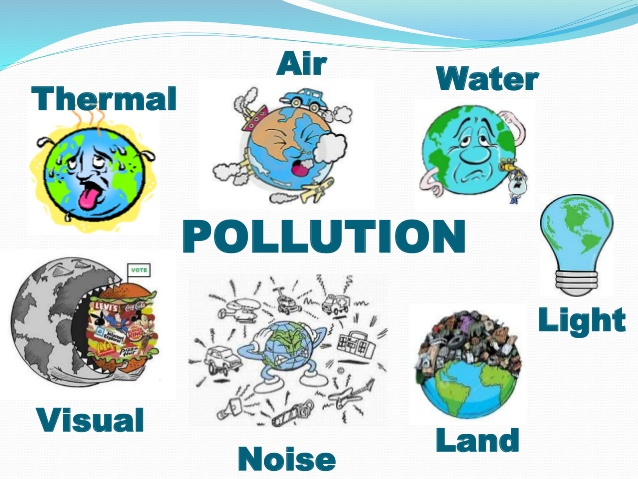 Noise clipart light pollution Noise Environmental Pollution Poster Gallery