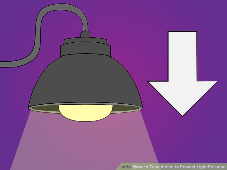 Noise clipart light pollution Take Image 15 Action to