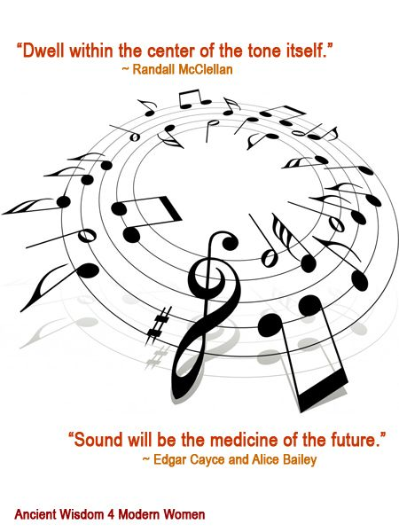Noise clipart music education Medicine of will on ·