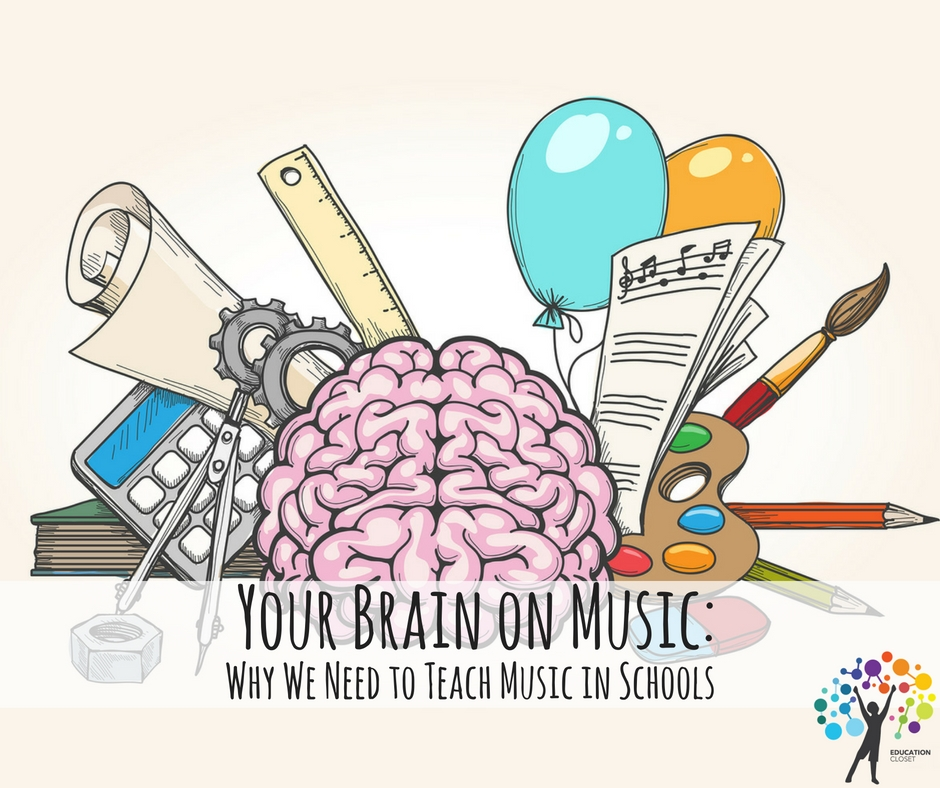 Noise clipart music education Brain on on Schools brain