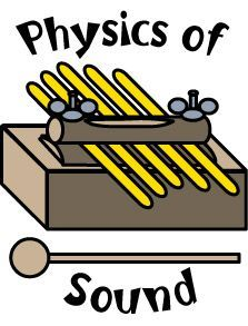Thunder clipart science sound 90 for activities Lesson and