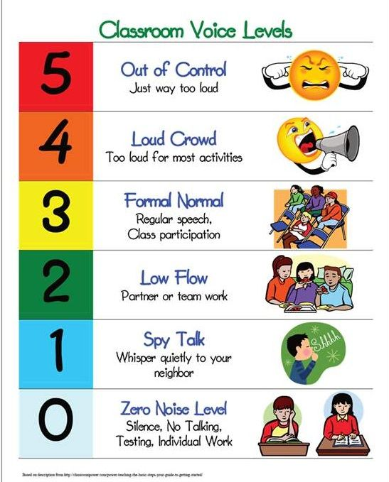 Noise clipart noisy classroom Result Image Google for ideas