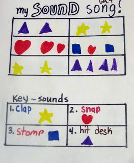 Noise clipart preschool music Sound 1 Pinterest composing ideas