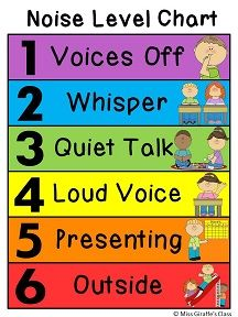 Noise clipart quiet student Level Chart Great Woo!) Clip