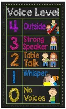 Noise clipart quiet student Chart Pinterest Top board Voice