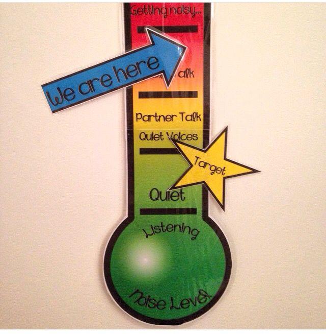 Noise clipart quietly Meter Noise meter best Top