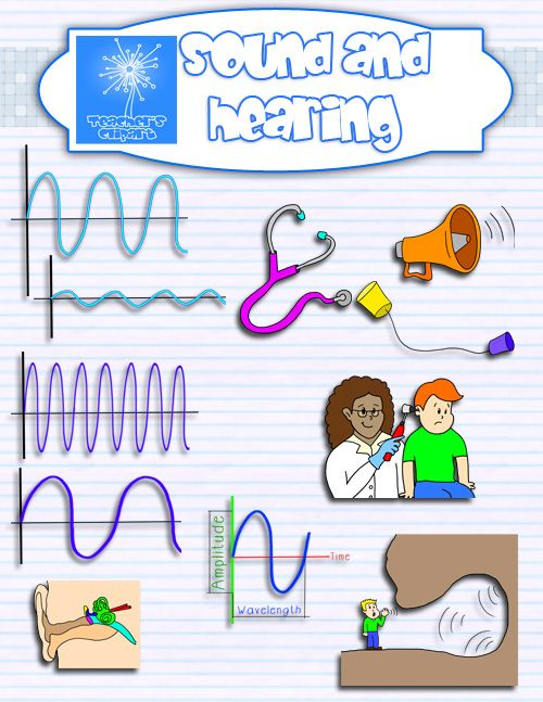Noise clipart science sound {Science clipart Light Sound hearing