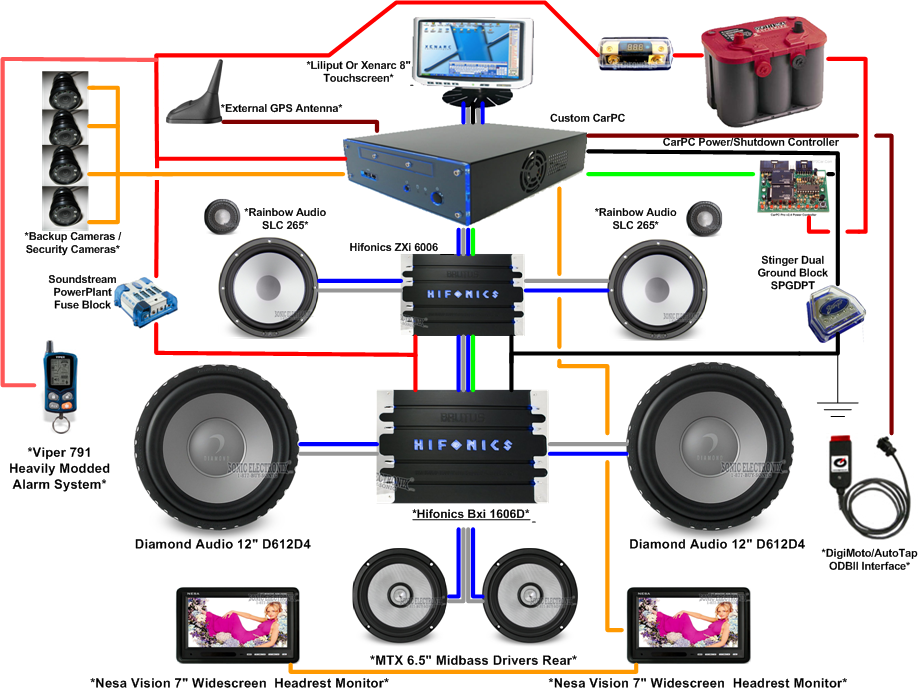 Noise clipart sound system System System Gallery sound For