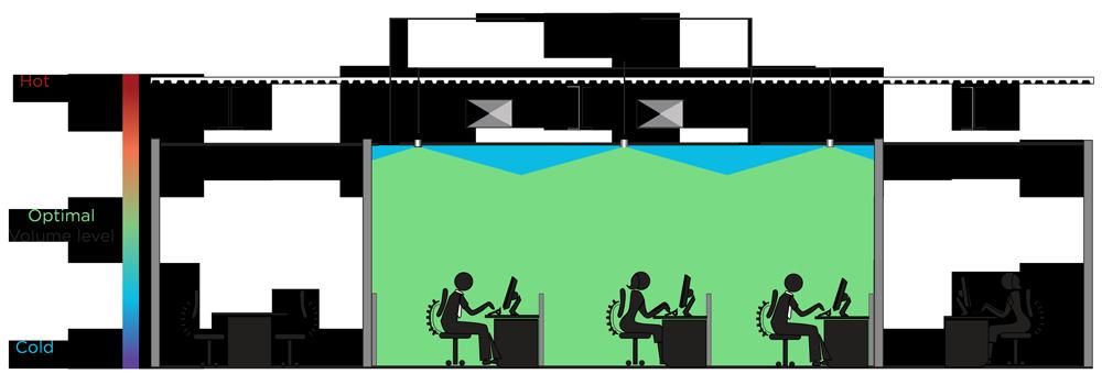Noise clipart sound system Privacy Sound Services Speech Masking