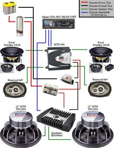 Noise clipart sound system Gallery  Best Car Sound