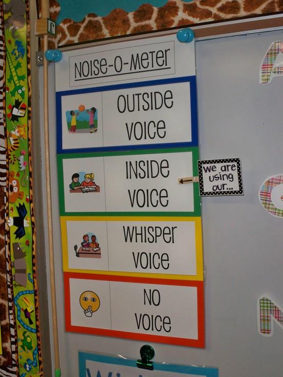 Noise clipart whisper Blog o the Now Meter