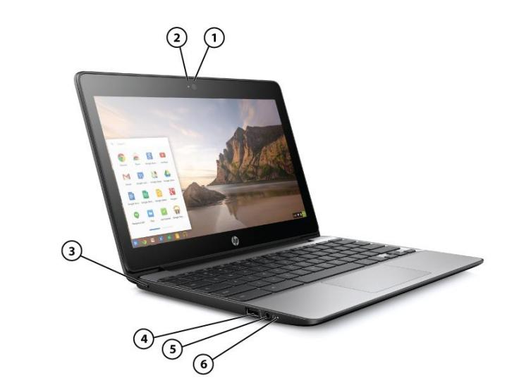 Notebook clipart chromebook Google+ OS  Chrome